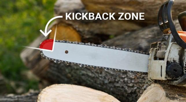 Chainsaw Kickback Zone