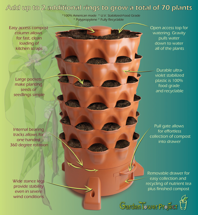 Composting Garden Tower