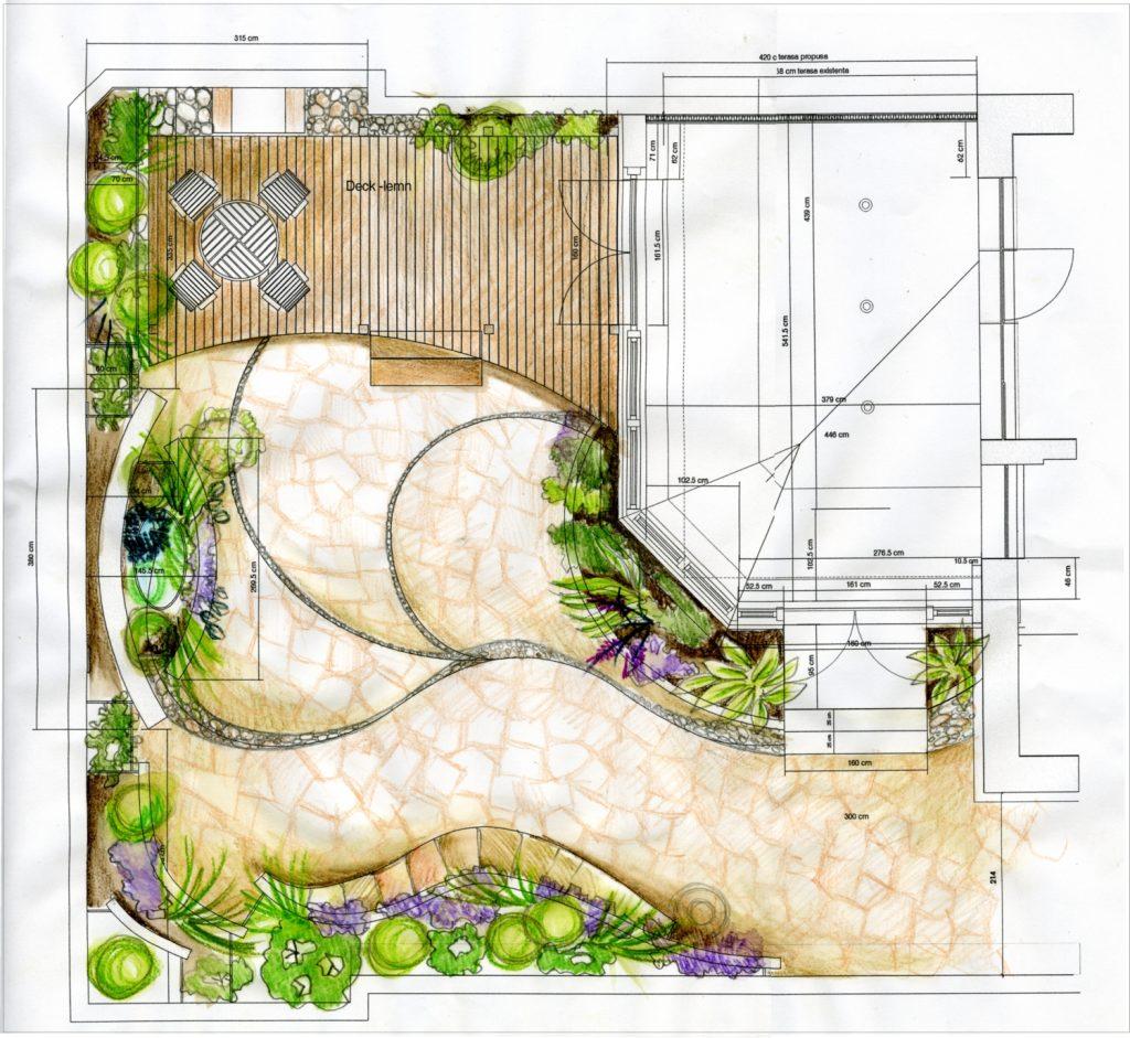 Make a Design Blueprint