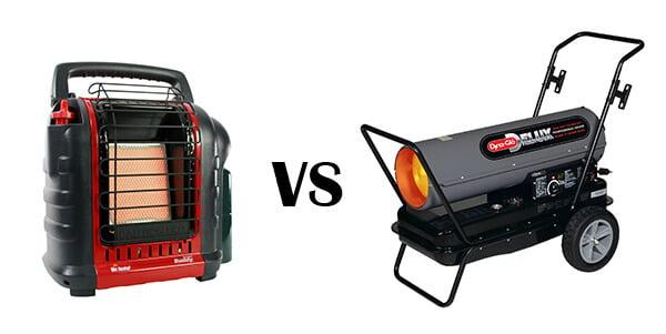 Propane Vs Kerosene Garage Heater
