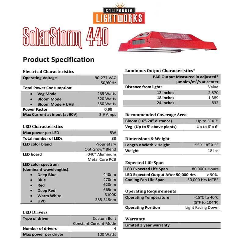 California Lightworks Solarstorm 440 Product Specifications