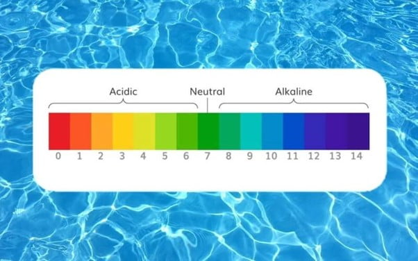 pH Level of Your Above Ground Pool