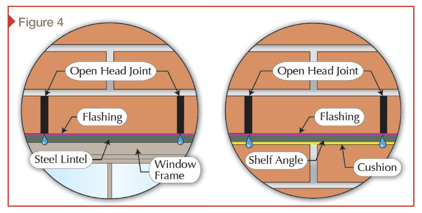 Open-Head-Joint-Weep-Holes