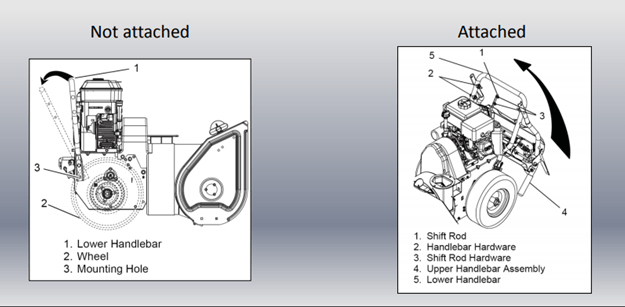 Step by Step Guide to Remove the Wheel from Sno Tek Snowblower