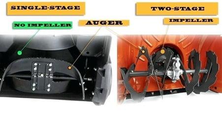 Two-Stage Snow Blower Vs. Three-Stage Snowblower
